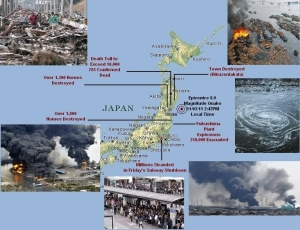 Japan Earthquake March 11, 2011
