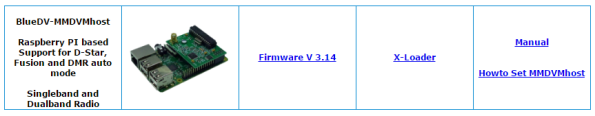 DVMega Firmware and X-Loader Download Link